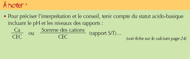 Fichier:P21-anoter.png